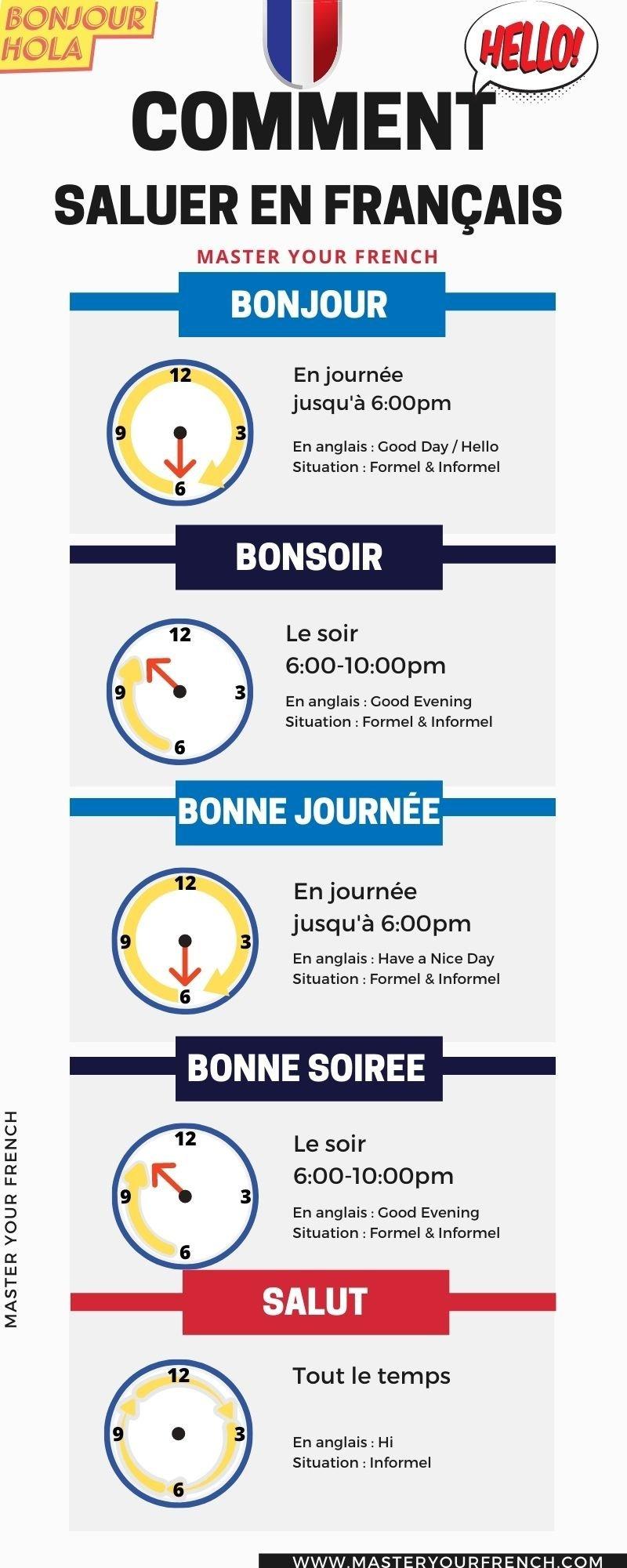 infographie pin les salutations en français