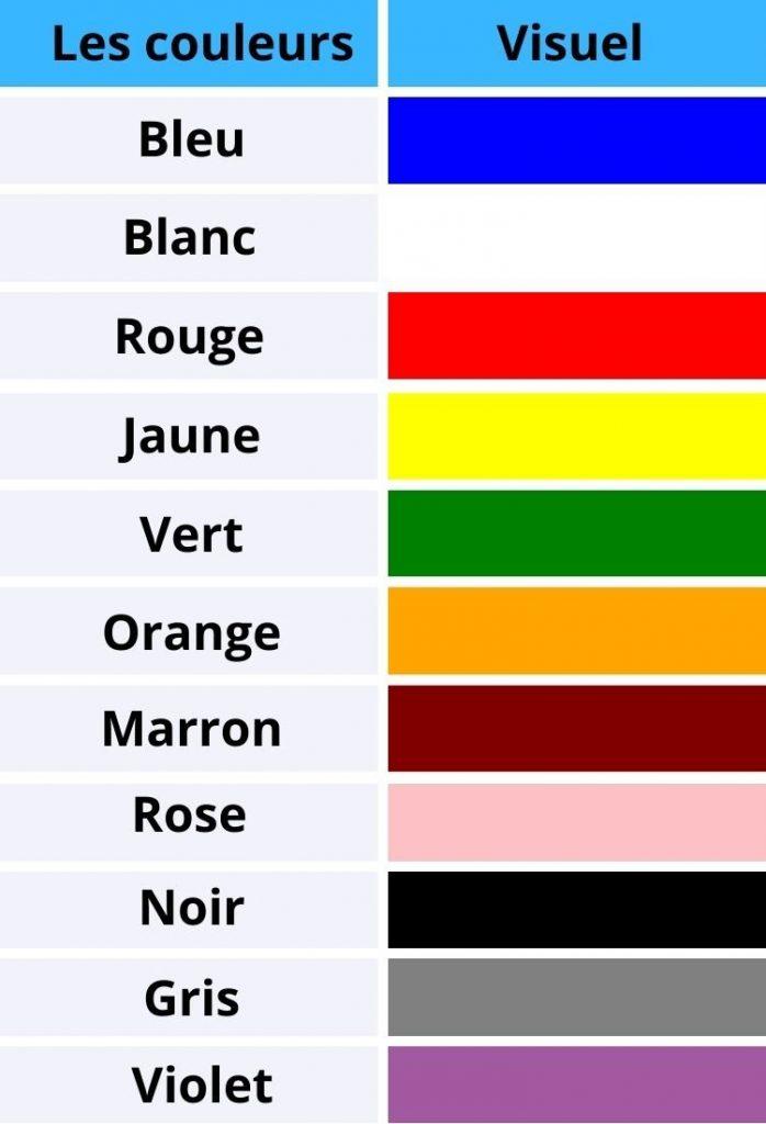 les couleurs en francais visuel lexique