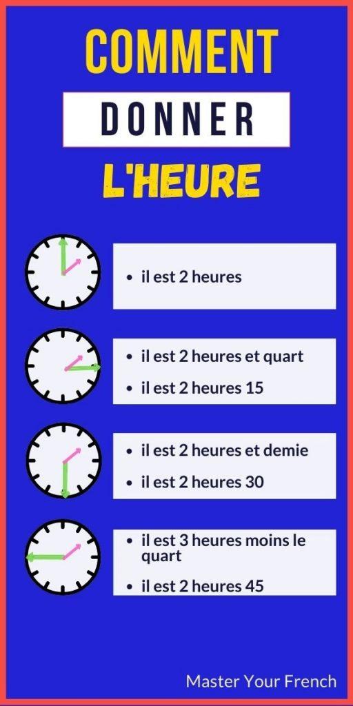 comment donner l'heure en français avec exemples