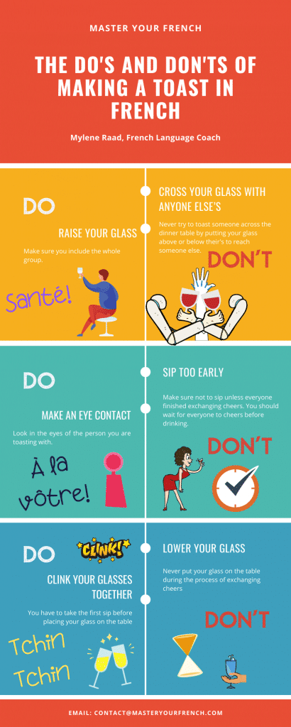 do's don't making a toast in French infographic