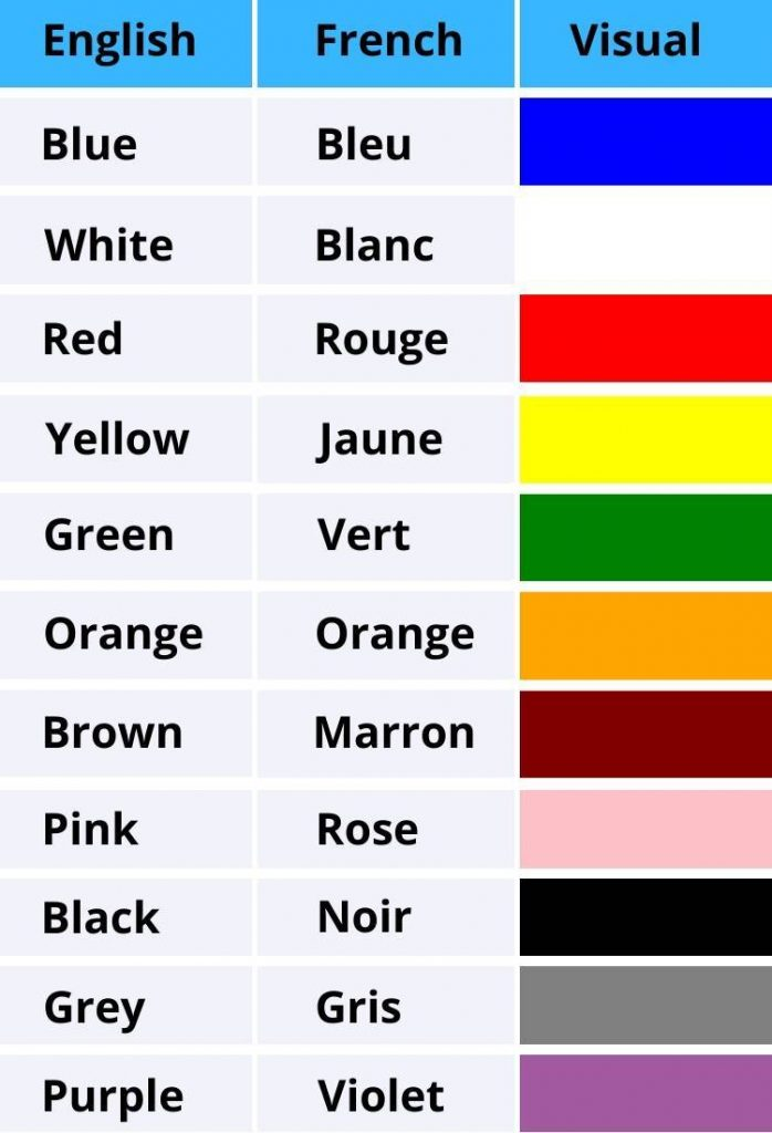 colors visual translated english french
