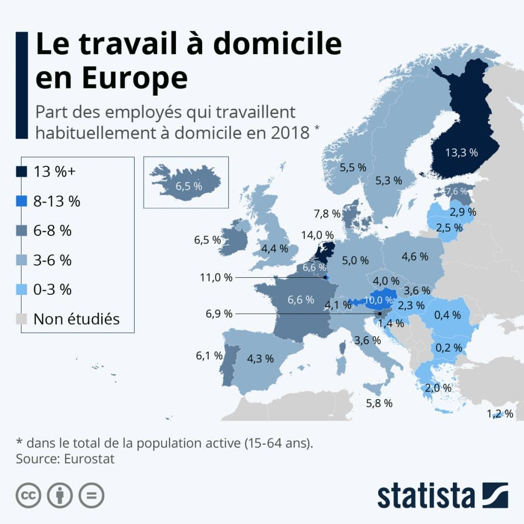 percentage remote workers france europe