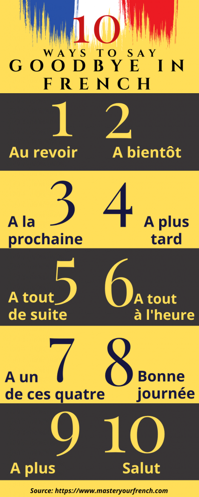 infographic 10 ways to say goodbye in french