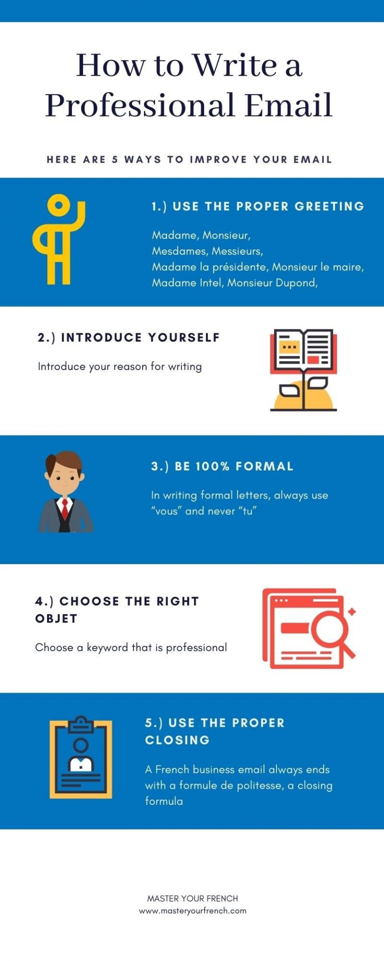 useful steps writing formal email french