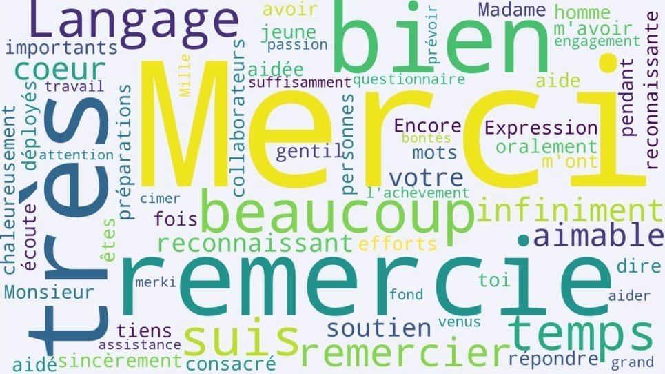 wordcloud for merci thank you in french