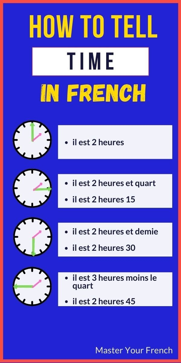 examples clock sentences give time in french