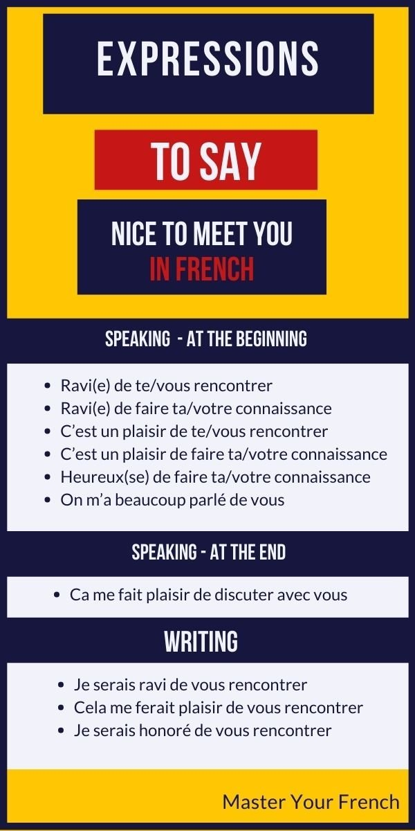 liste of expressions to say nice to meet you in french