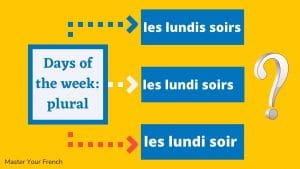 plural of the days of the week in french